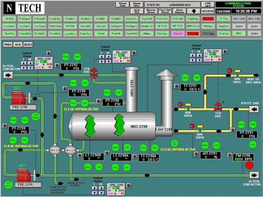 DCS_PLC_Scada_Systems